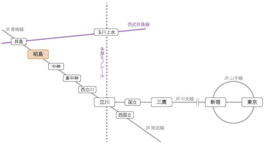 昭島・路線図